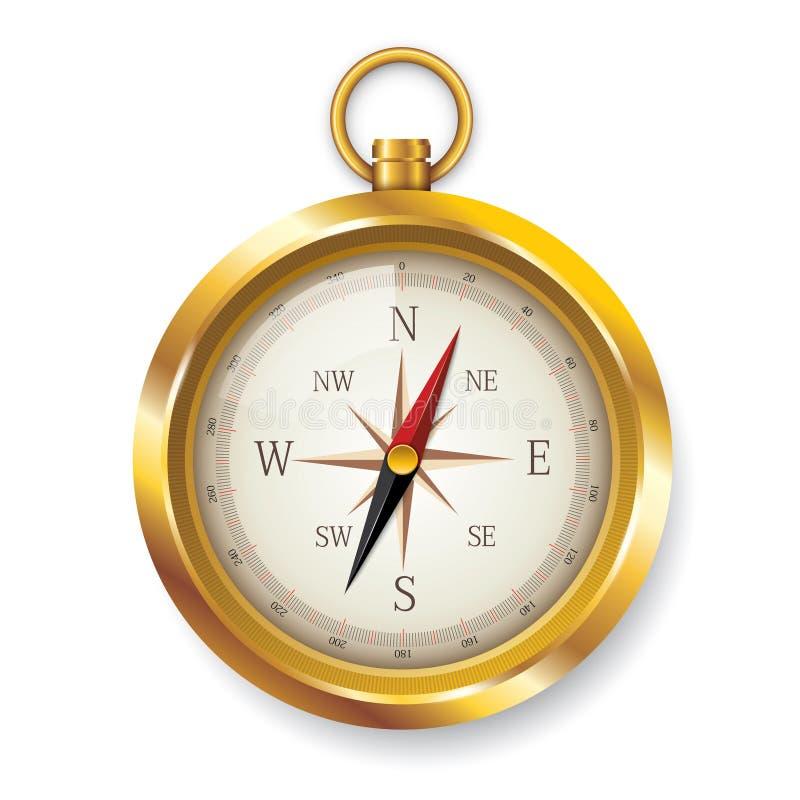 Srebny kompas, Odosobniony rocznika metal royalty ilustracja