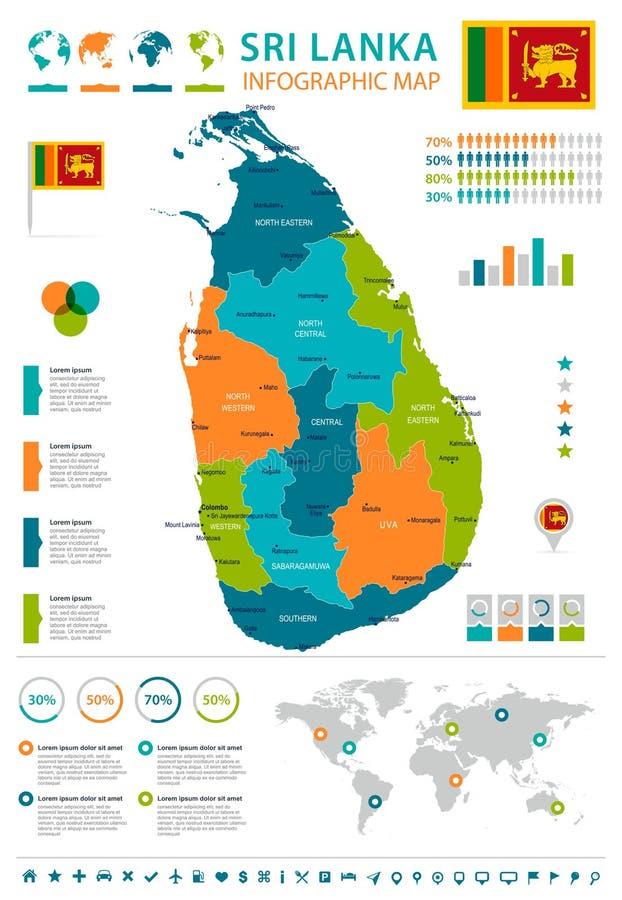 Sri Lanka - mapa y bandera infographic - ejemplo detallado del vector libre illustration
