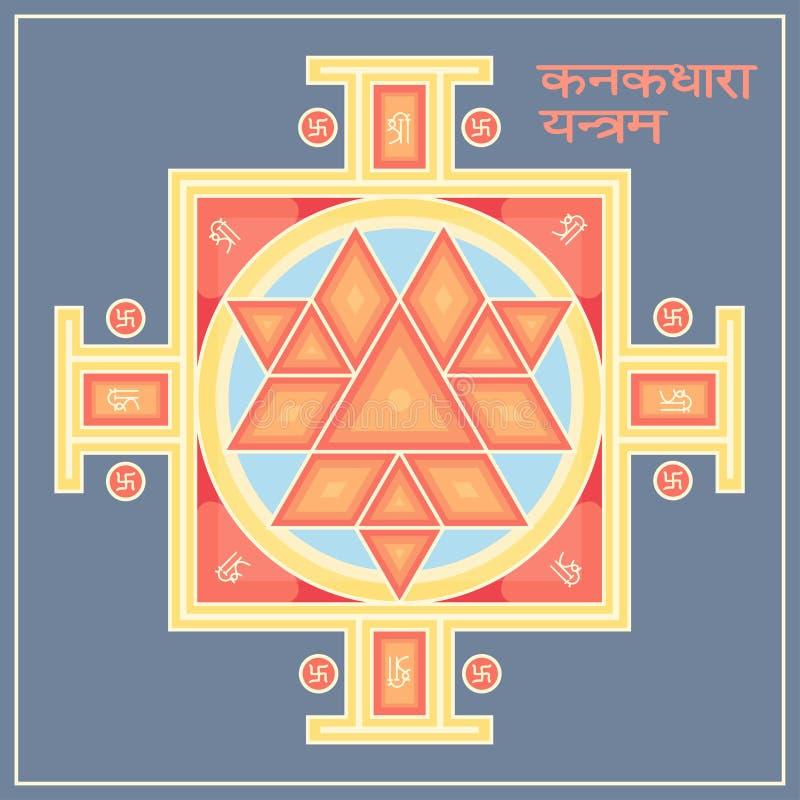 Sri Yantra - символ индусских истерик сформировал путем блокировать треугольники которые излучают вне от центральной точки геомет иллюстрация вектора