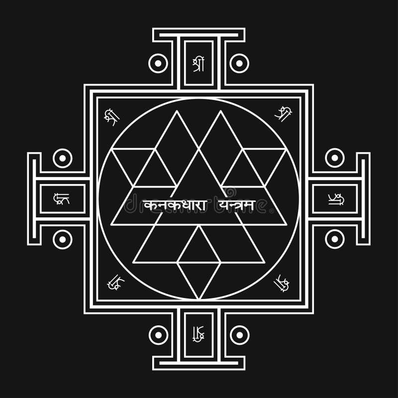 Sri Yantra - symbol Hinduscy napady złości tworzył łączyć trójboki które promieniują out od środkowego punktu geometria święta ilustracji