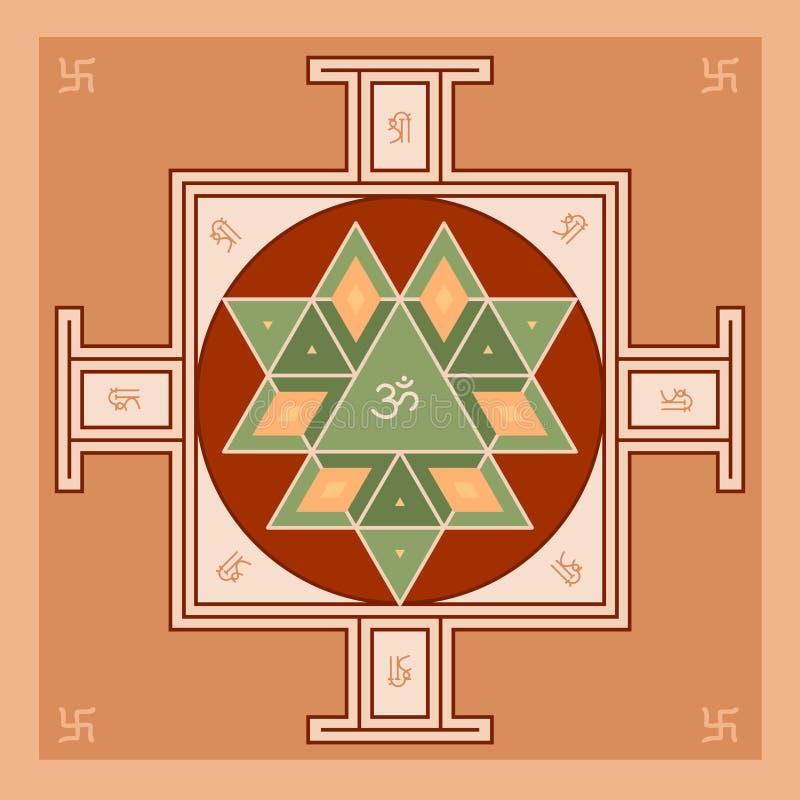 Sri Yantra - symbol Hinduscy napady złości tworzył łączyć trójboki które promieniują out od środkowego punktu geometria święta ilustracja wektor