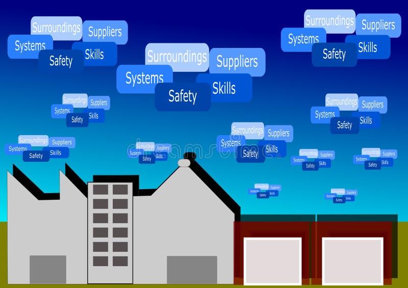 5 Ss Na indústria de serviços ilustração do vetor