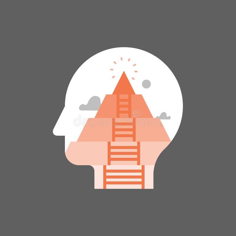 Sself medvetenhet, pyramid av människan behöver, psykoanalysbegreppet, etappen för mental utveckling, självförverkligande, person vektor illustrationer