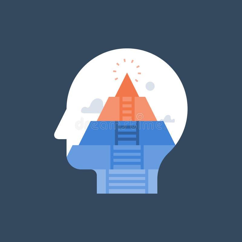 Sself medvetenhet, pyramid av människan behöver, psykoanalysbegreppet, etappen för mental utveckling, självförverkligande, person royaltyfri illustrationer