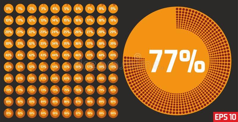 Ställ in av cirkelprocentsatsdiagram från 0 till 100 procent Framstegst?ngmall Procentsatsdiagrammet ställde in för infographic,  royaltyfri bild