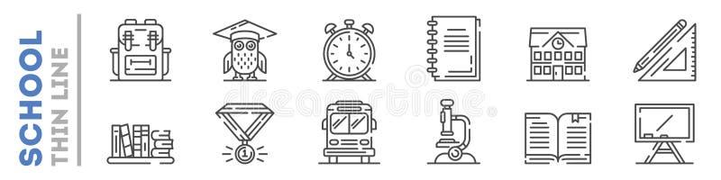 Ställ in av den tunna linjen symboler om skolaliv och tillförsel som isoleras på vit vektor illustrationer