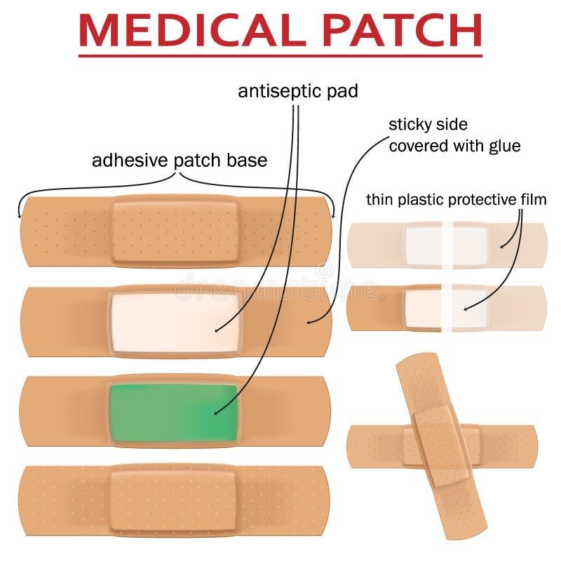 Ställ in av realistiska medicinska lappar med en beskrivning av delarna stock illustrationer