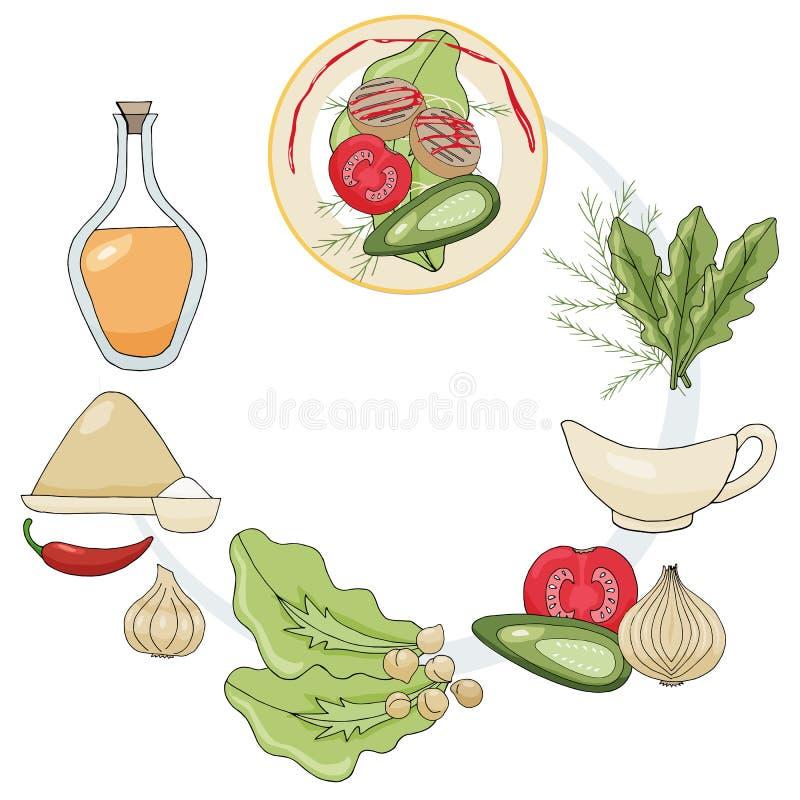 Ställ in av skissar teckningar Ingredienser för vegetariska små pastejer av kikärtar Pudra, salta, grönsakolja, kikärtar, lökar,  vektor illustrationer