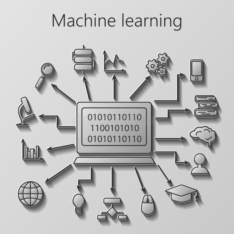 Ställ in av smart symbol för vektor för lära för maskin stock illustrationer