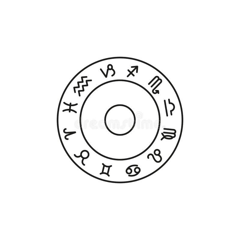 Ställ in av zodiakteckensymboler horoskopet vektor illustrationer