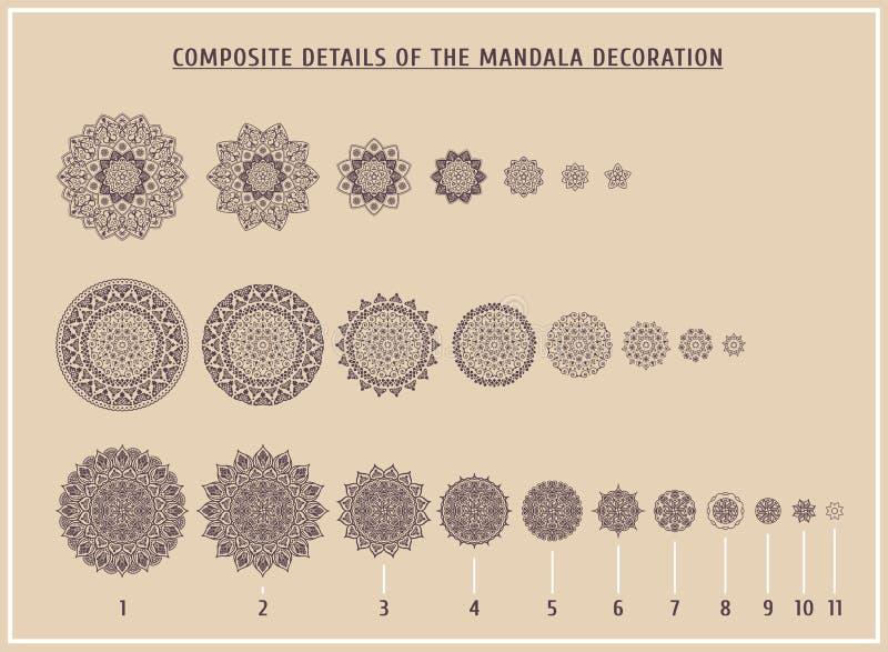 Ställ in etniska beståndsdelar för den blom- designen Vektorlogo i stilen av en mandala royaltyfri illustrationer