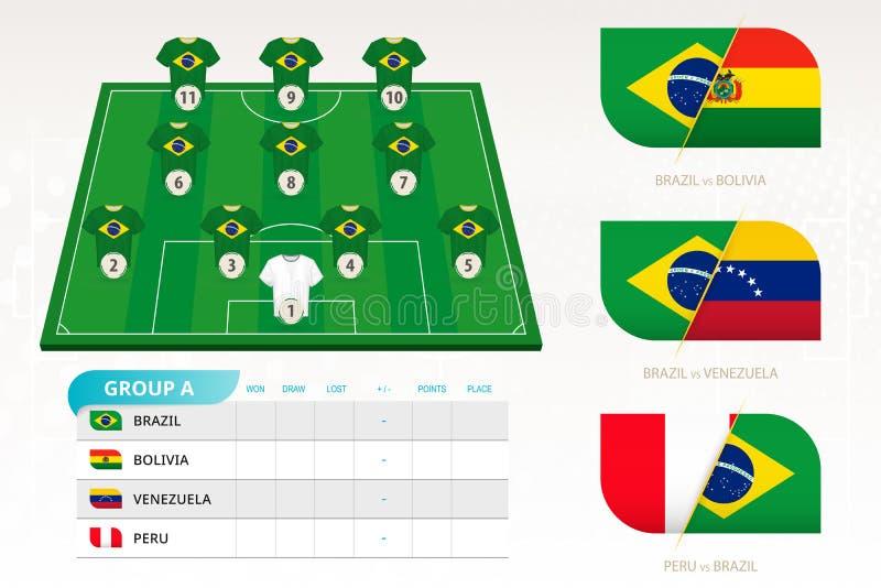 Ställ in för det Brasilien fotbollslaget vektor illustrationer