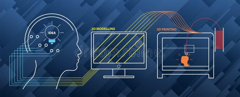 Ställ in illustrationen om printing 3d, skrivaren, glödtråden, G-torsk som modellerar, prototypen, bakgrund vektor illustrationer