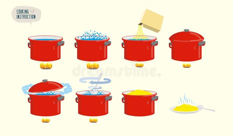 Ställ in symboler för anvisning Infographics matlagninghavregröt stock illustrationer