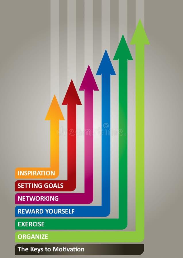 Stämm av motivation stock illustrationer