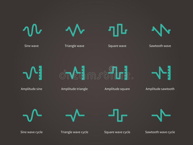 stämma ljud och uppsättning för symboler för musikkompressionstyper royaltyfri illustrationer