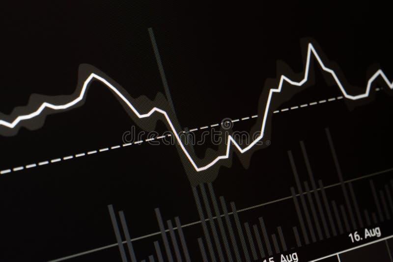 Stäng sig upp av trendlinje och volym för börsgrafbackg arkivbilder