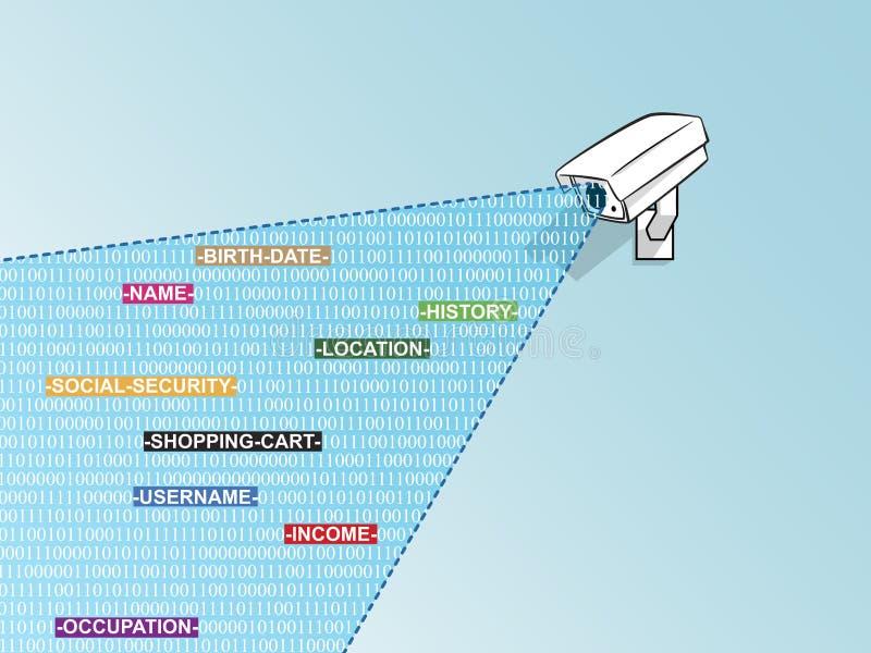 Stängt - strömkretstelevision- eller bevakningkamera som avläser anonym binär kod med den identifierbara etiketten fotografering för bildbyråer