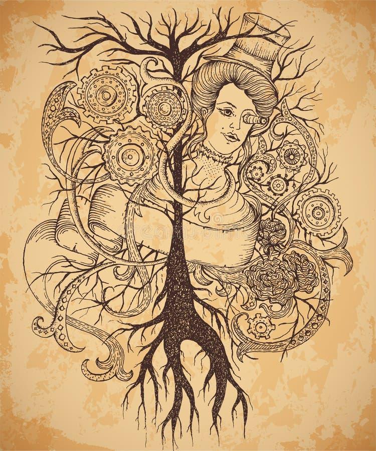 Ståendekvinna i plommonstop med bandet, trädet och kugghjul av urverk på åldrig pappers- bakgrund vektor illustrationer