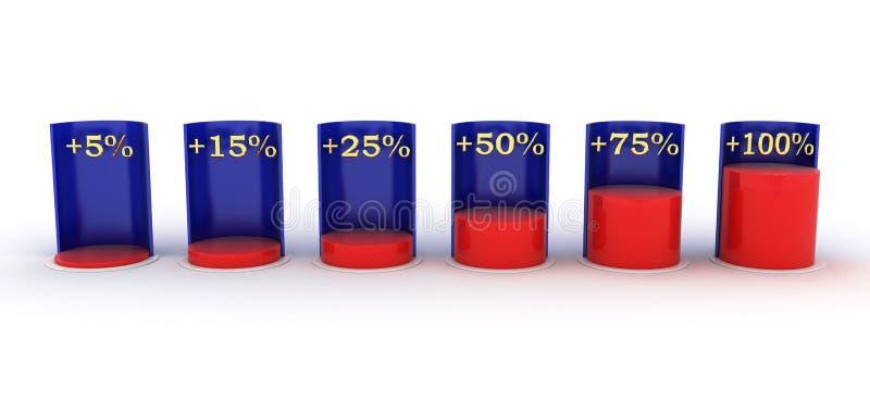 Stång graph blå red plus intresse stock illustrationer