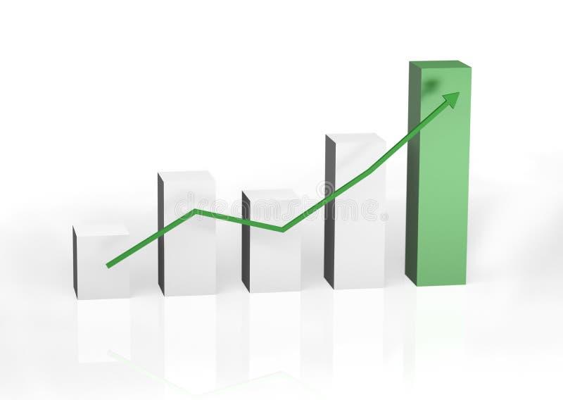 Stångdiagram som visar att öka för antal royaltyfri foto