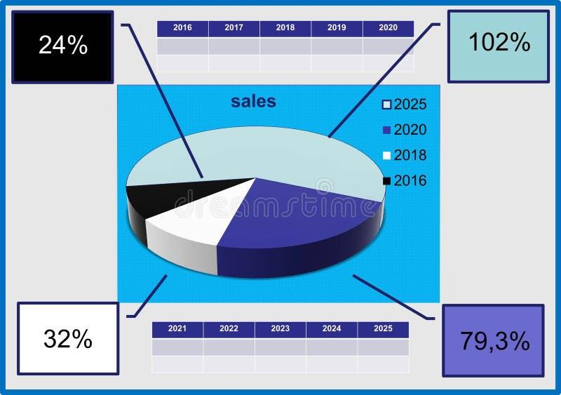Stół wskaźniki biznesowi konta Ilustracja, tło royalty ilustracja