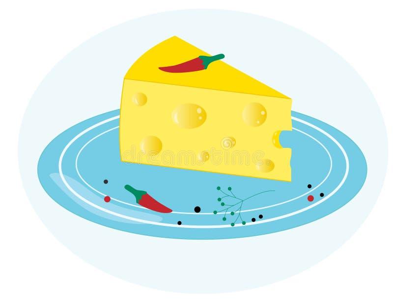 Stück Käse auf einer grünen Platte vektor abbildung