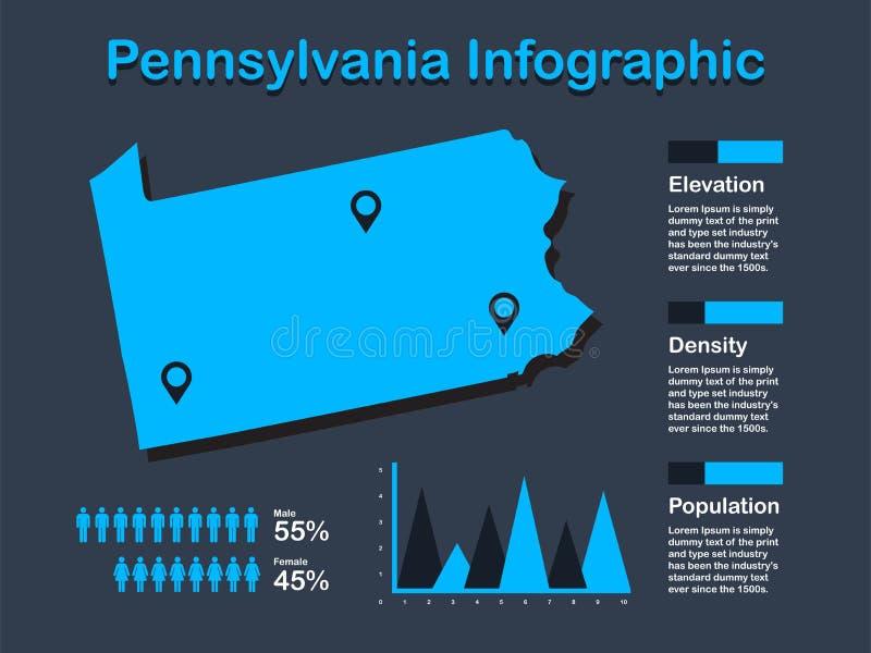 Staat Pennsylvania USA-Karte mit Satz Infographic-Elementen in der blauen Farbe im dunklen Hintergrund vektor abbildung