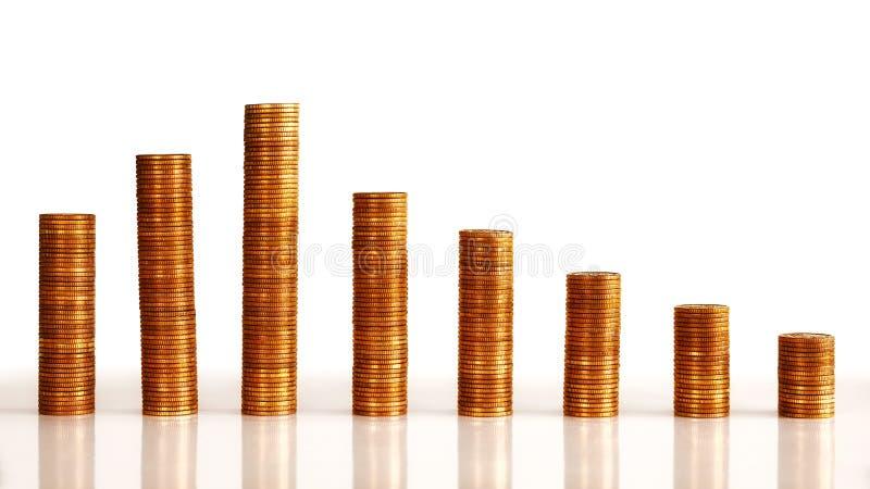 bar graph of coins