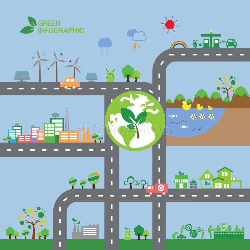 Stad för Infographic gräsplanekologi royaltyfri illustrationer