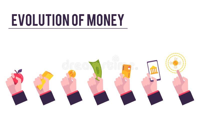 Stadia van financieel systeem en evolutie van geld royalty-vrije illustratie