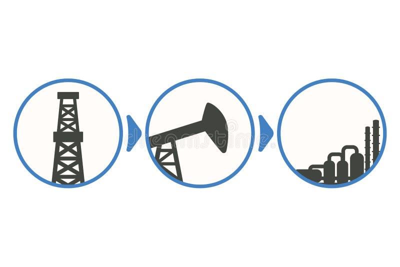 Stadien von Öl-Extraktion, von Bohrung zu Produktion; infograph lizenzfreie abbildung