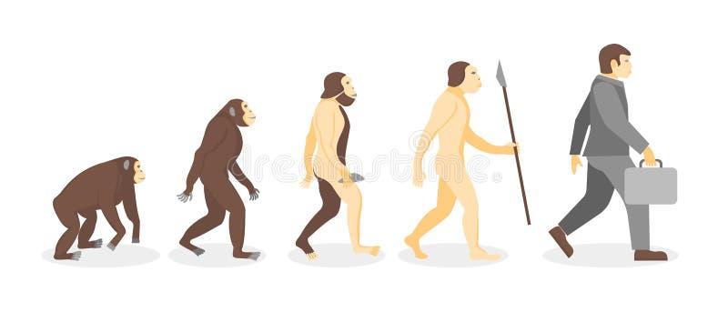 Stadium der menschlichen Entwicklung von Affen zu Geschäftsmann Vektor vektor abbildung