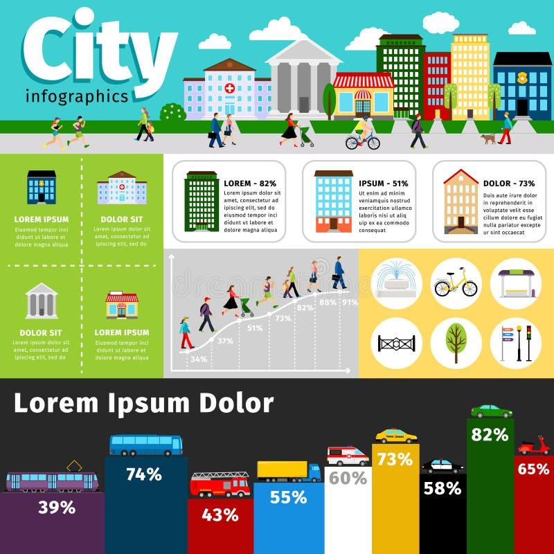 Stadsinfographicsbeståndsdelar Stads- liv för vektorer och stadgator, illustration för vektor för information om transportbyggnad stock illustrationer