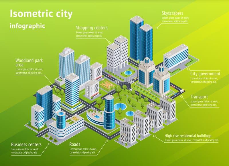 Stadsinfrastruktur isometriska Infographics royaltyfri illustrationer