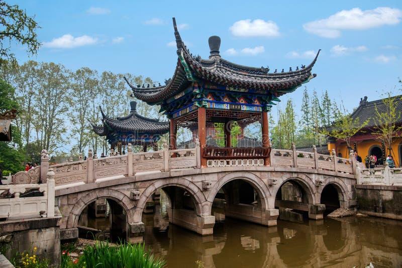 Stagno del rilascio del tempio di Zhenjiang Jiashan Dinghui immagine stock