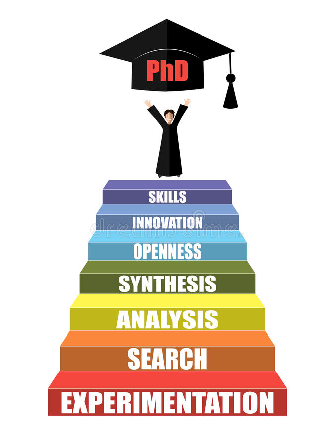 Stairs with main requirements of academic career success. Main features of good research and philosophy doctor. Stairs with main requirements of academic career vector illustration