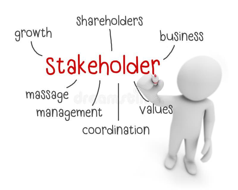 stakeholder иллюстрация штока