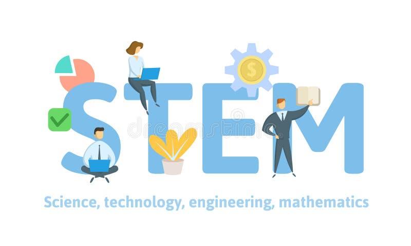STAM, wetenschap, technologie, techniek en wiskunde Concept met sleutelwoorden, brieven, en pictogrammen Vlakke vector stock illustratie