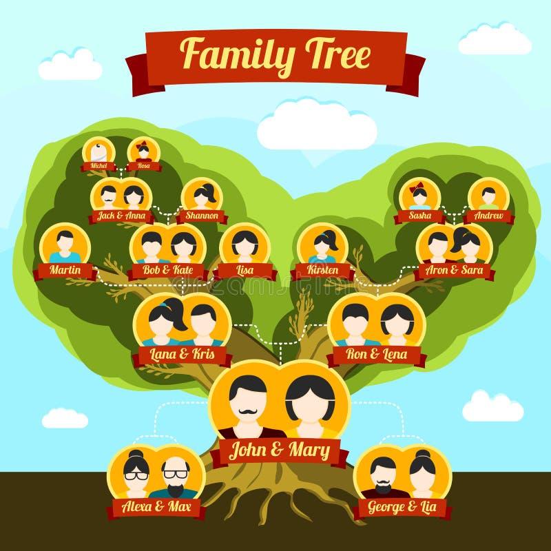 Stammbaum mit Plätzen für Ihre Bilder und lizenzfreie abbildung