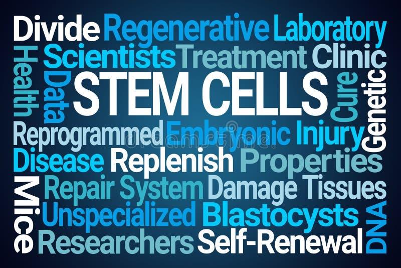 Stammzelle-Wortwolke vektor abbildung