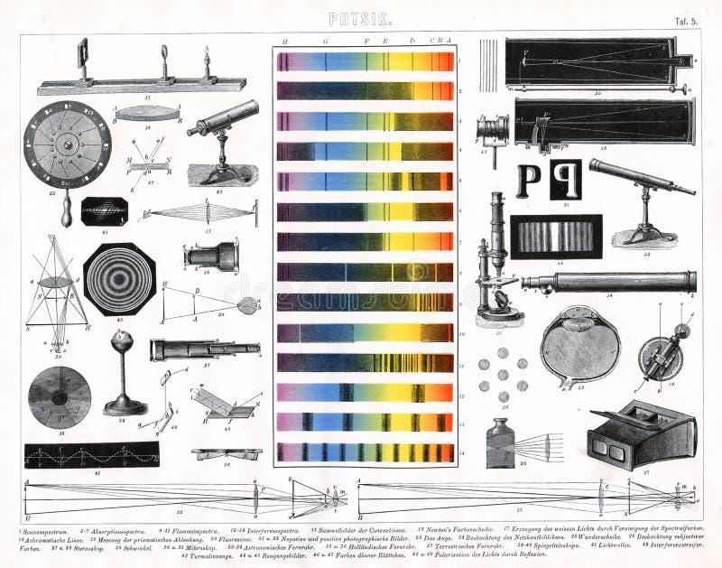 Stampa antica 1874 degli strumenti utilizzati nello studio su astronomia e su fisica ottica illustrazione di stock