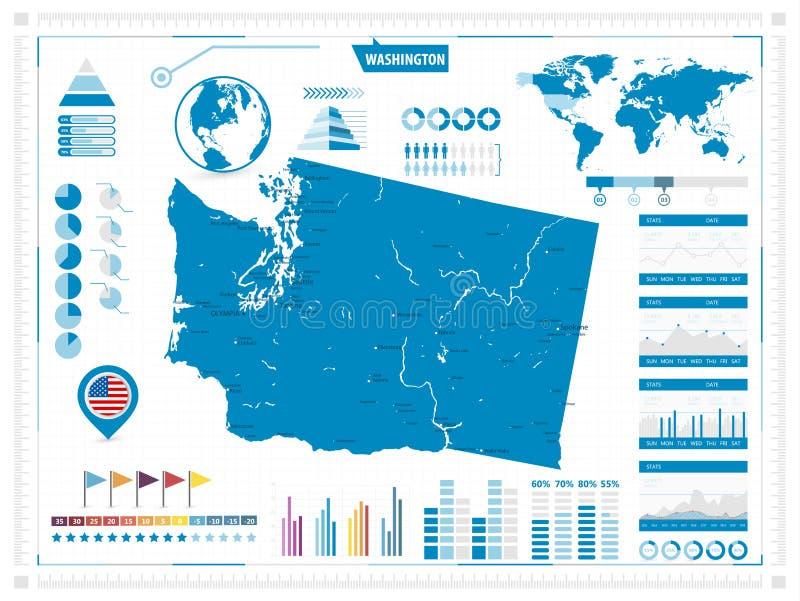 Stan Washington mapa i infograpchic elementy ilustracja wektor