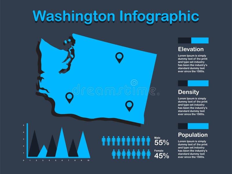 Stan Washington usa mapa z setem Infographic elementy w Błękitnym kolorze w Ciemnym tle royalty ilustracja