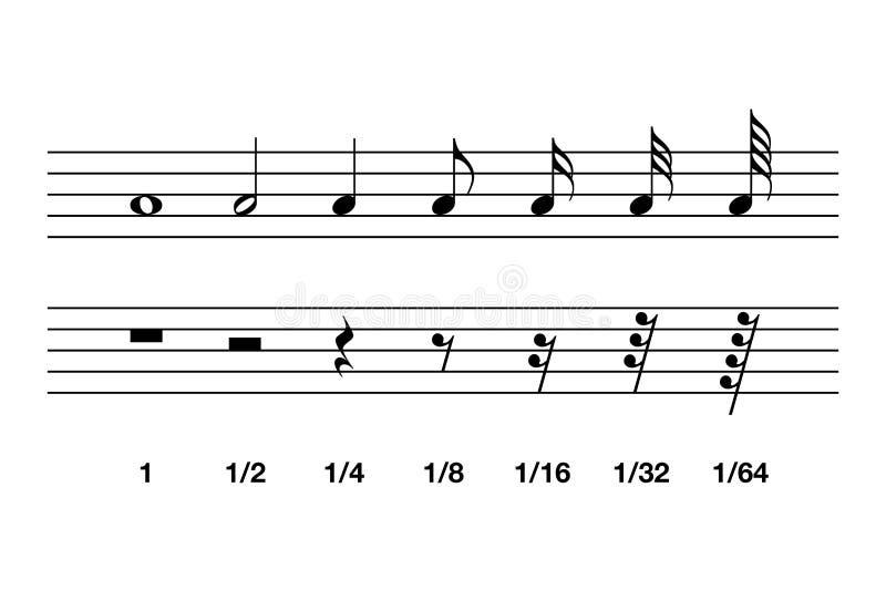 Standardnotenwerte und Reste in der Musikanmerkung vektor abbildung