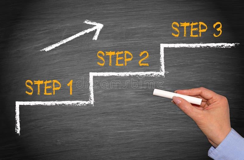 Stap 1, Stap 2, Stap 3 - de ladder aan succes stock foto's