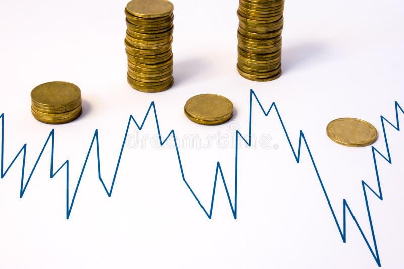 Stapel Münzen nahe Grafiken mit Aufstieg und Fall - wo Hochleistung - hoher Stapel, wo Fall - niedrig ist Finanzleistung lizenzfreie stockfotos
