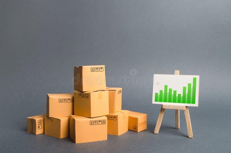 Stapel van kartonvakjes en een tribune met informatiegrafiek de tariefgroei van productie van goederen en producten, economisch s royalty-vrije stock foto's