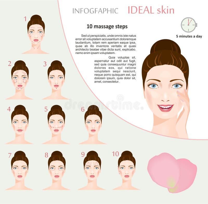 Stappen van gezichtsmassage Vector royalty-vrije illustratie