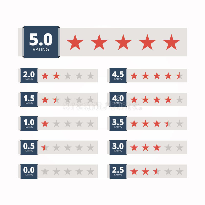 Star rating badges. Star rating banners. Star rating emblems from zero to five stars. Rating banners for hotel service. Isolated on white background. Vector royalty free illustration